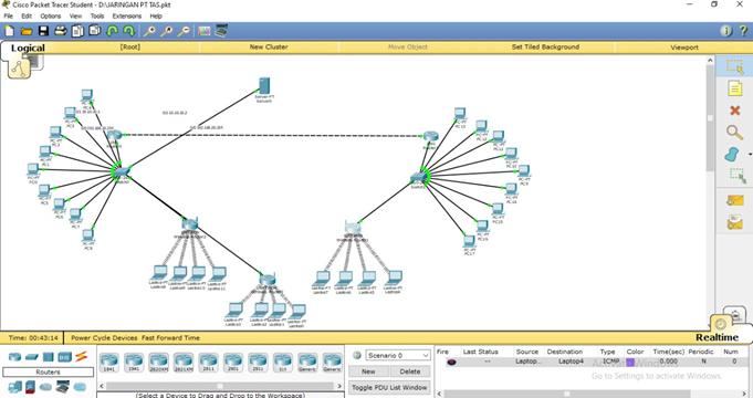 Topologi jaringan packet tracer 1